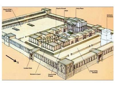 Templo de Herodes, discretamente fora de escala para mostrar as relações em 3D. Muralhas e estrutura central do templo atingindo a altura de um prédio moderno de 10 andares