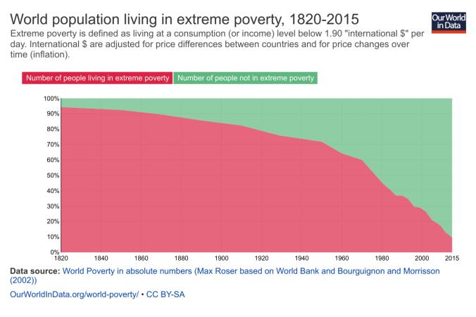 poverty-2