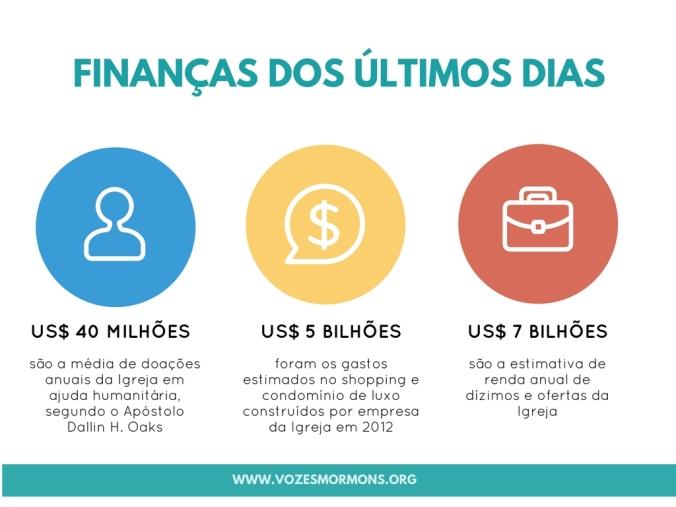 VM finanças (1)